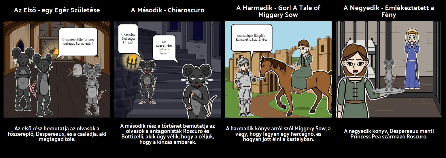 A Tale of Despereaux Összefoglaló