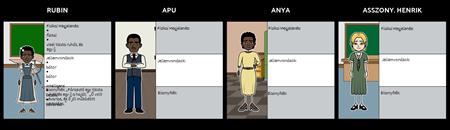 A Történet a Ruby Bridges - Karakter Térkép