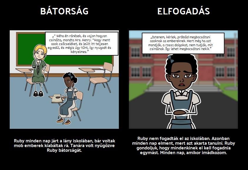 A Történet a Ruby Bridges - Szórakoztató