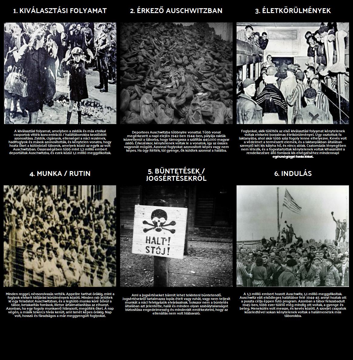 A Története a Holokauszt - Life in Auschwitz