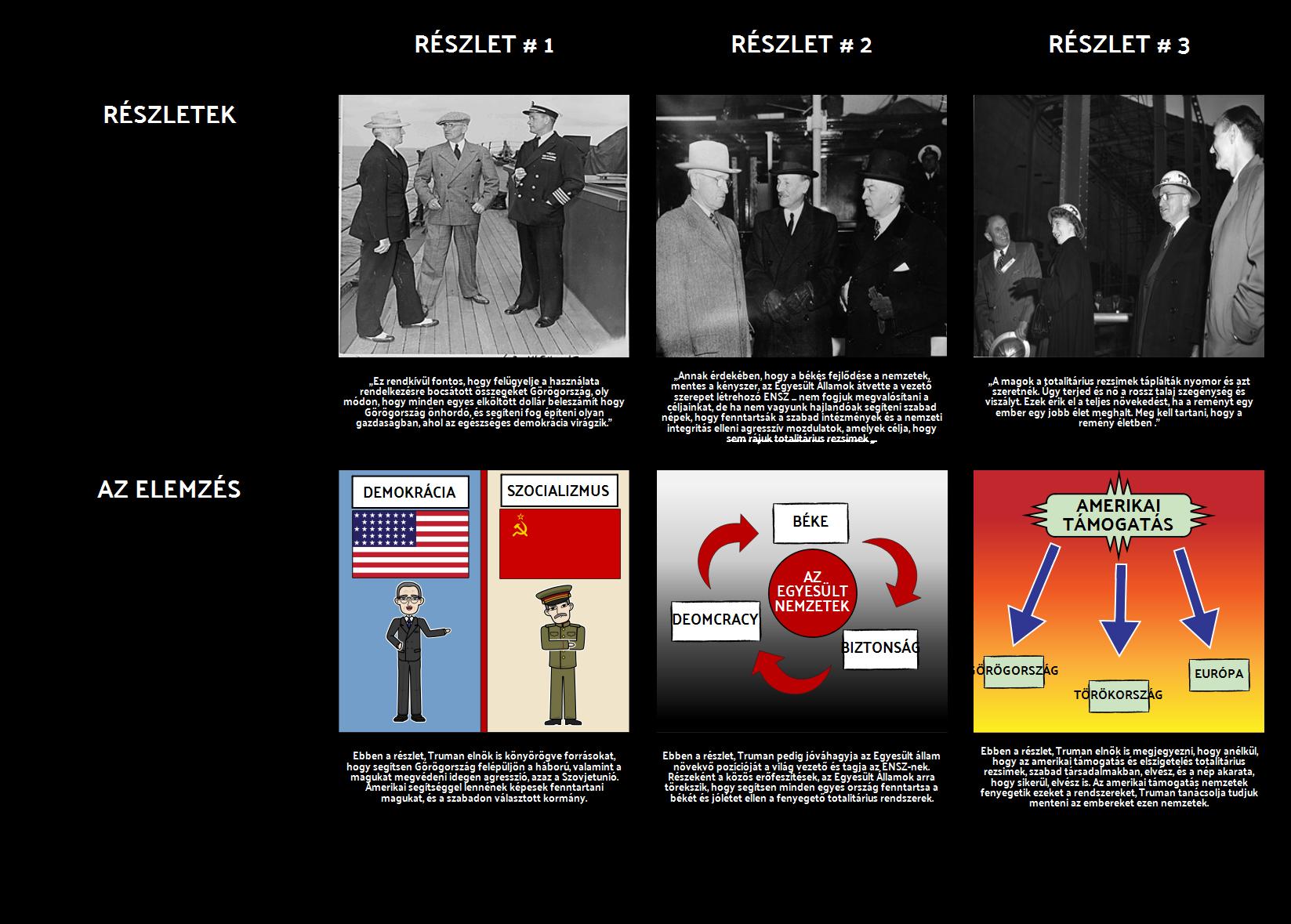 A Truman-elnökség - Truman-doktrína Dokumentum Elemzés