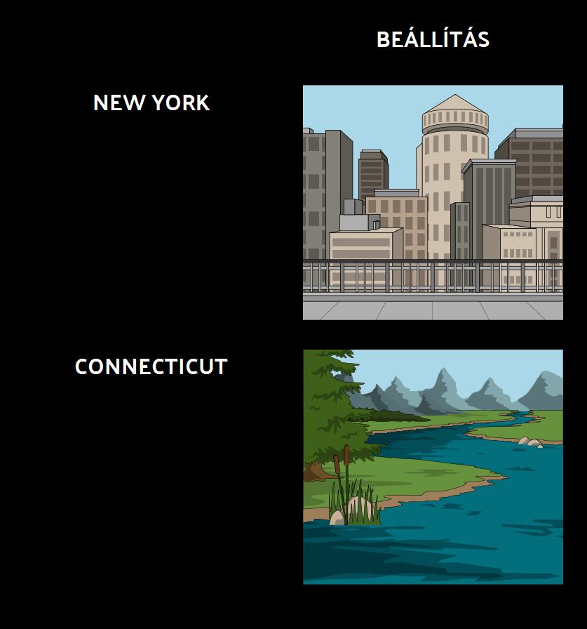 A Tücsök a Times Square - Beállítás Összehasonlítása / Kontraszt