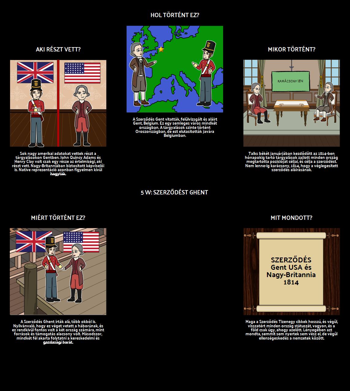 A War of 1812-5 Ws Szerződés Ghent