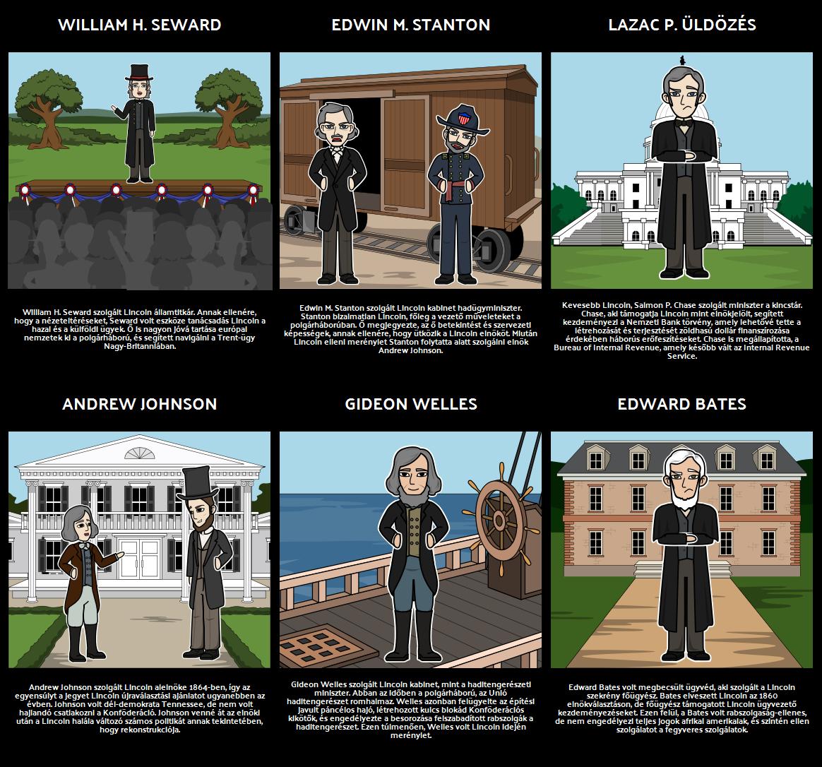 Abraham Lincoln Elnöksége - Legnagyobb Alakja Lincoln Kabinetje