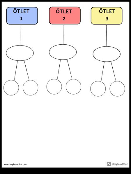 affinitás diagram sablon