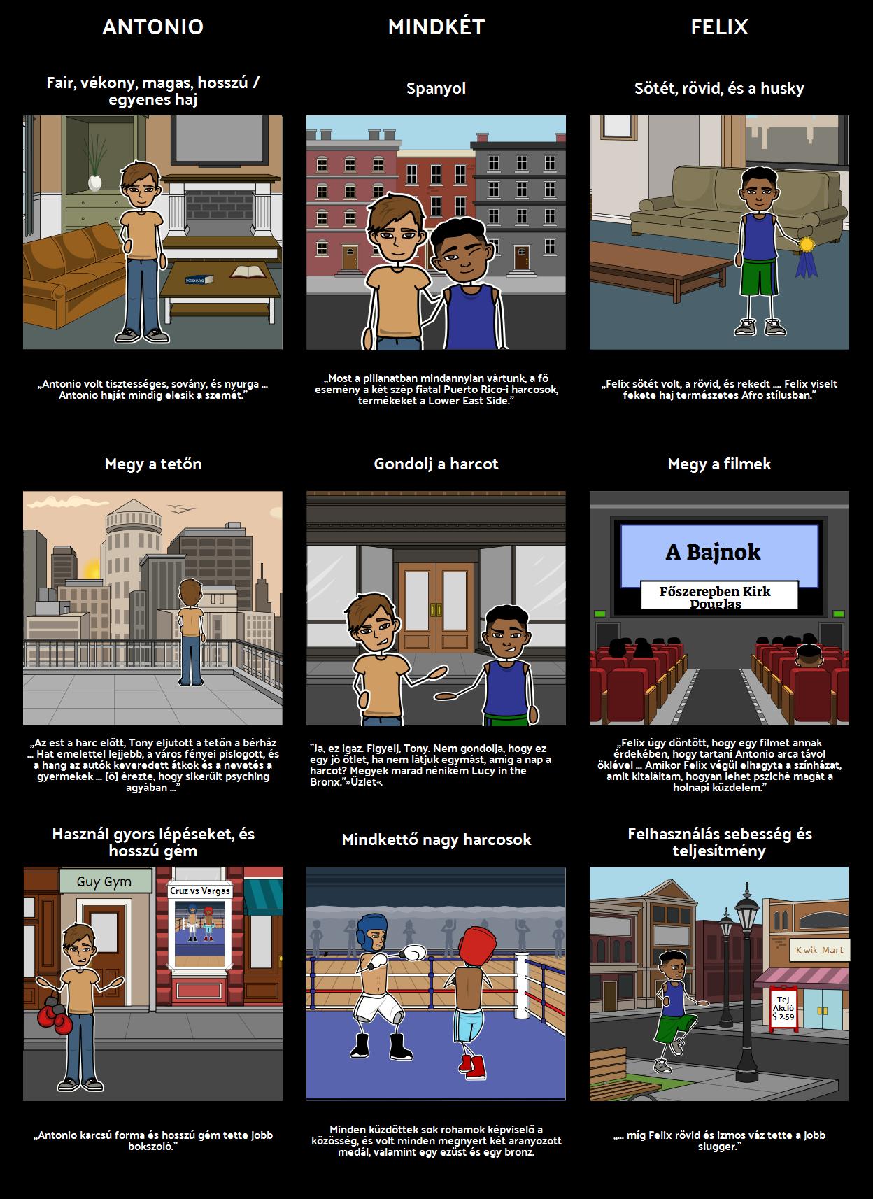Amigo Brothers Összehasonlítása és Kontraszt