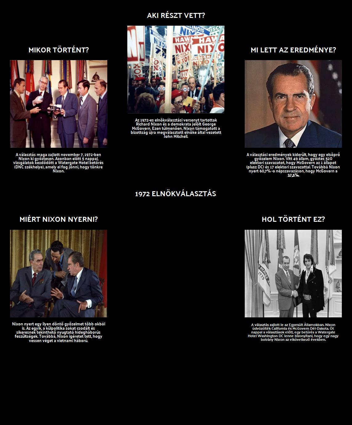 Az elnökség Richard Nixon - 5 Ws az 1972-es választási
