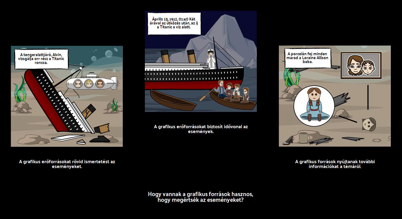 Az Elsüllyeszthetetlen Roncs a Titanic - Vizuális Elemek