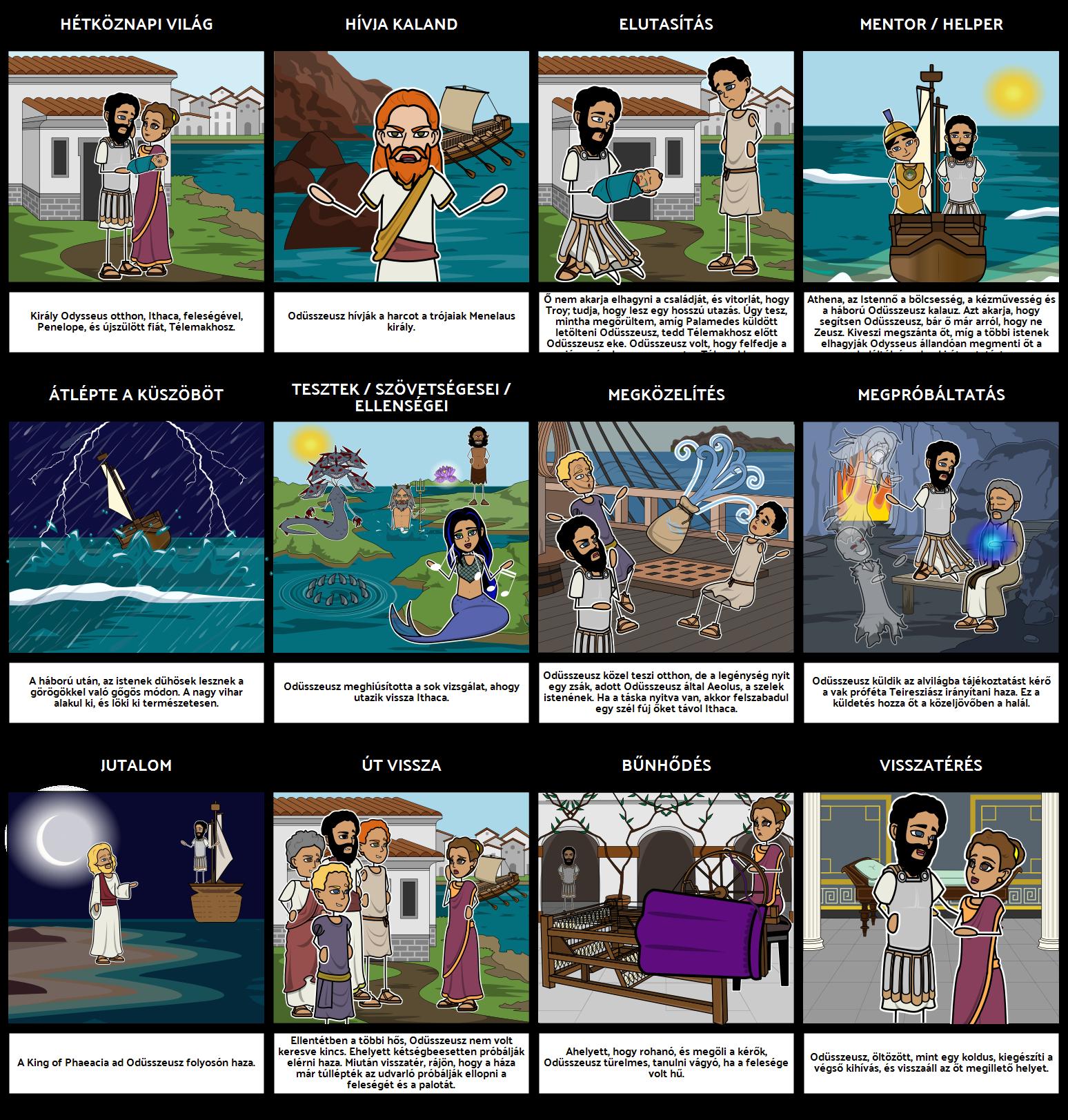 Az Odyssey Heroic Journey