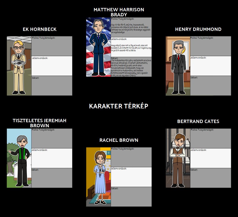 Character Map for Öröklése a Szél