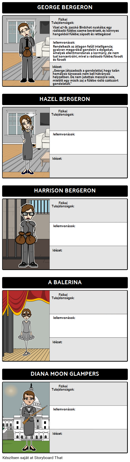 Character Map Harrison Bergeron