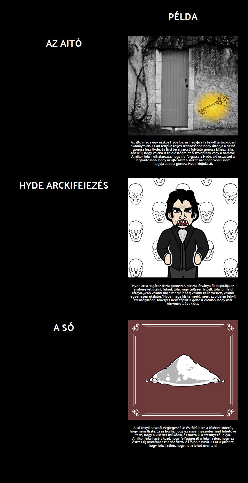 Dr. Jekyll és Mr. Hyde Témák, Motívumok és Szimbólumok