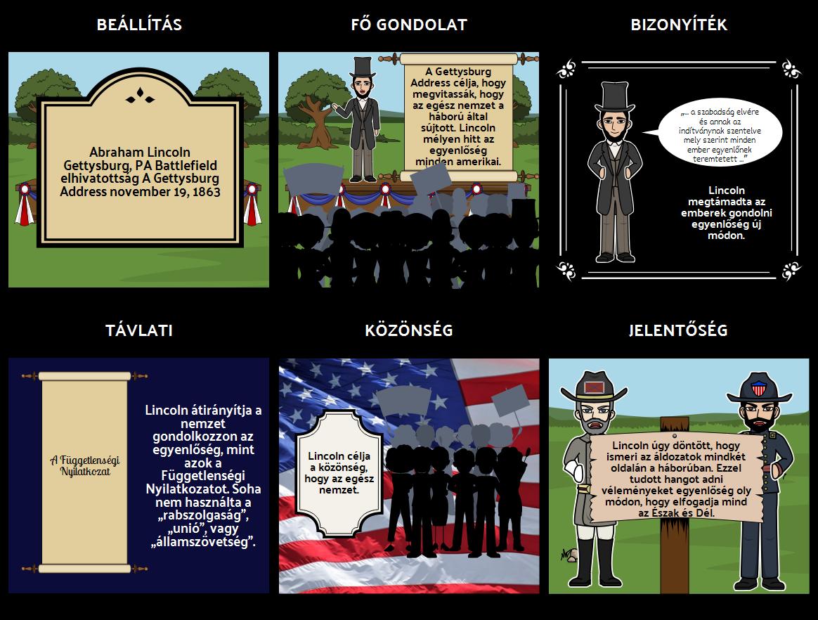 Elsődleges Forrás - Értékelve a Gettysburg Address