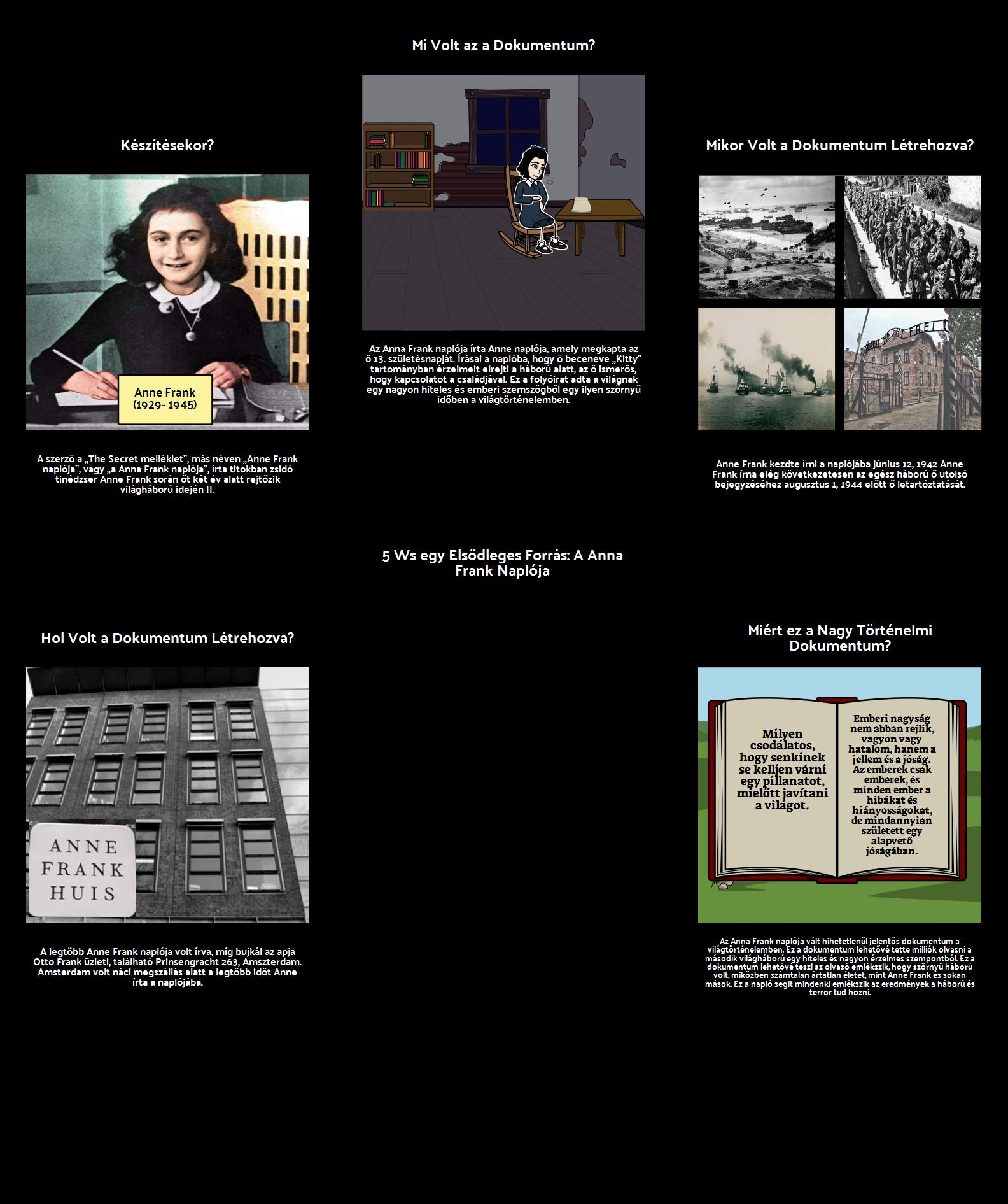 Elsődleges forrás 5Ws: A Anna Frank naplója