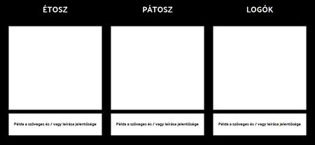 Ethos Pátosz Logos Template