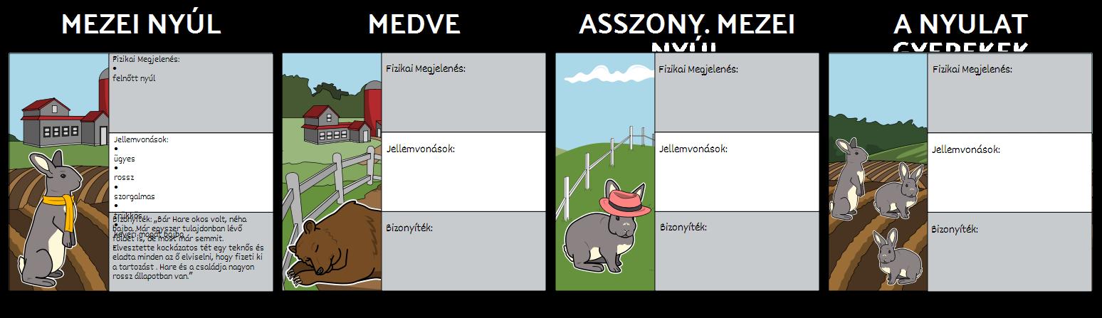 Felső és Alsó Rész Character Map