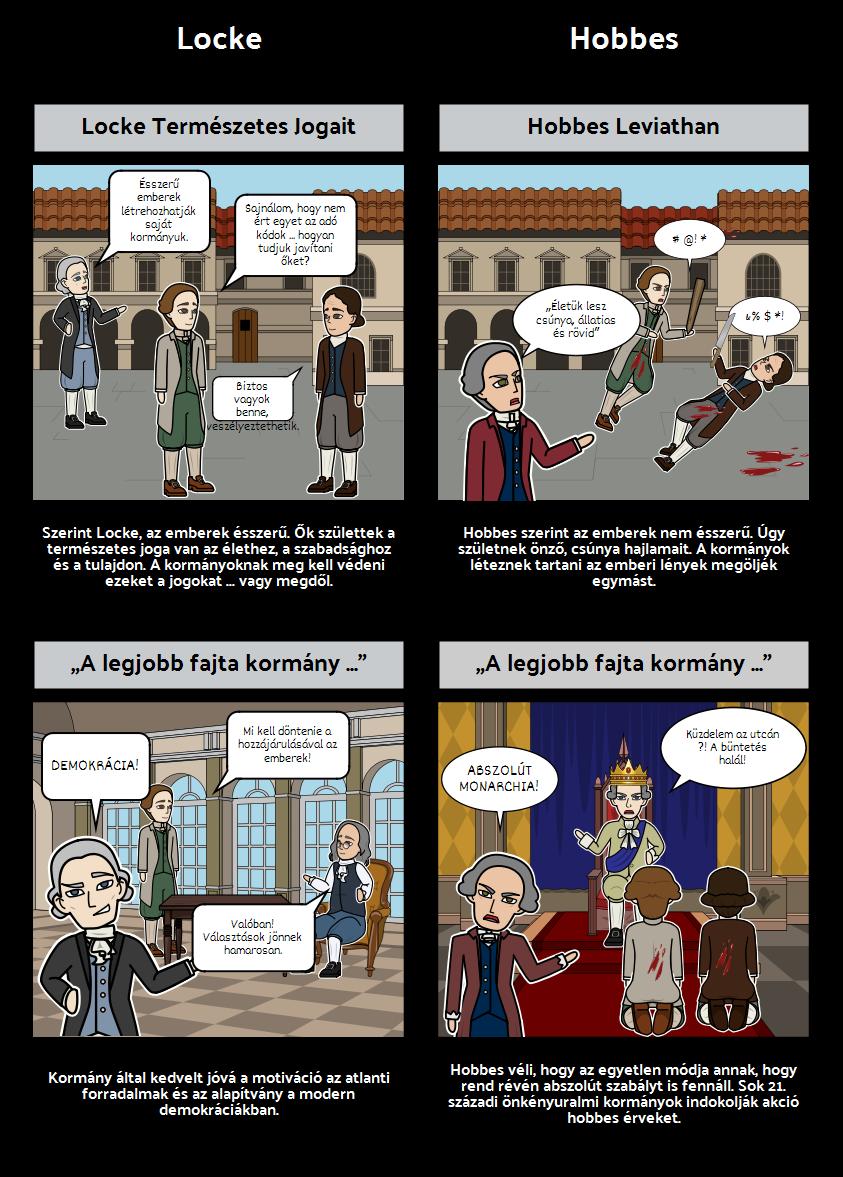Felvilágosodás Tudományos Forradalom - Locke vs. Hobbes