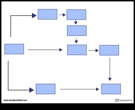 Flow Chart Sablon