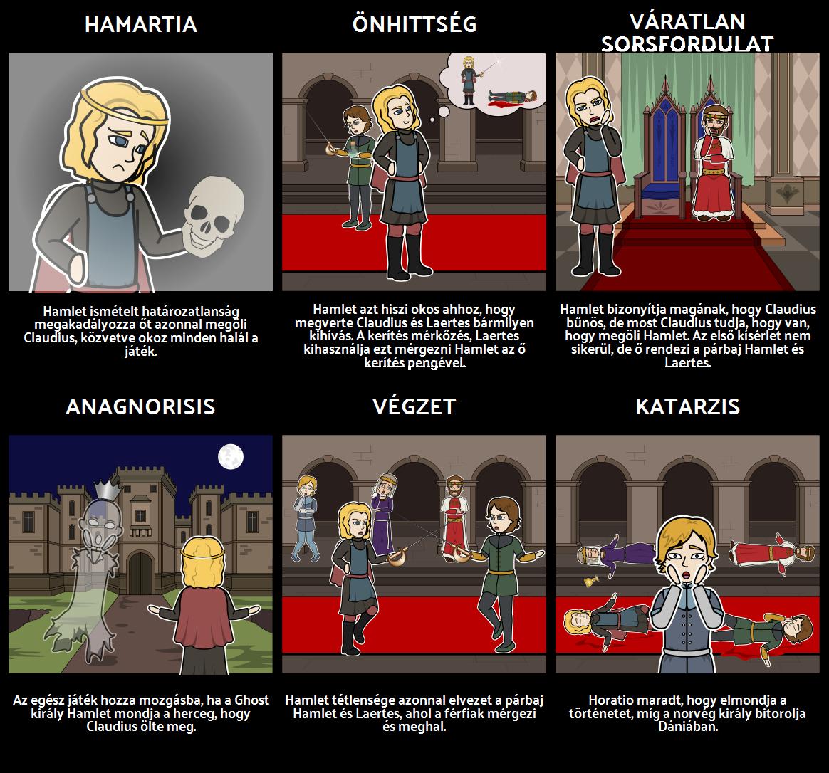 Hamlet Tragikus hős