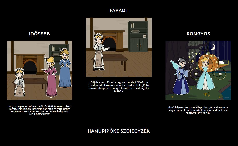 Hamupipőke Vocabulary