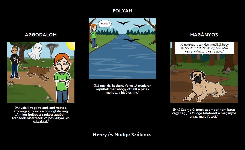 Henry és Mudge - Szótár