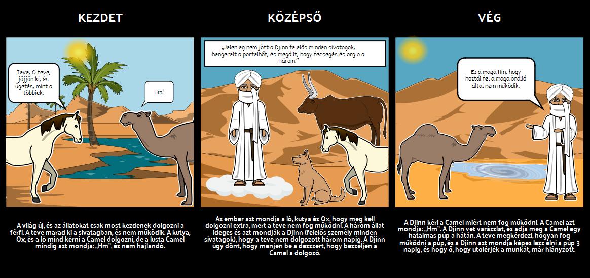 Hogy a Camel Kapta Púpos Összefoglaló