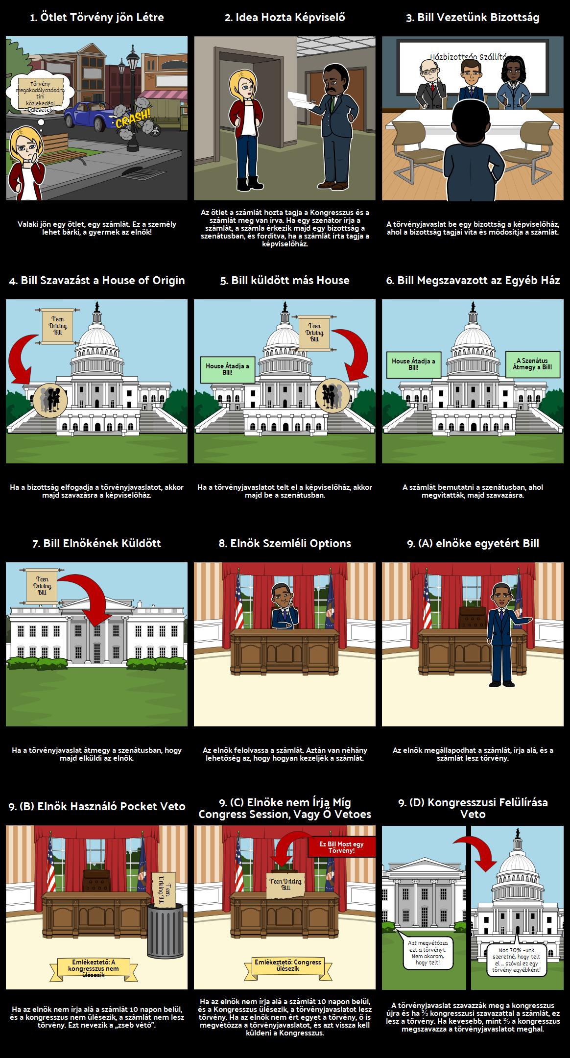 Hogyan A Bill Válik Törvény
