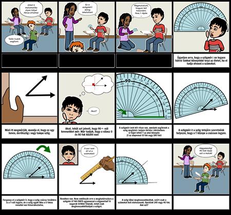 Hogyan Használjuk a Szögmérőt