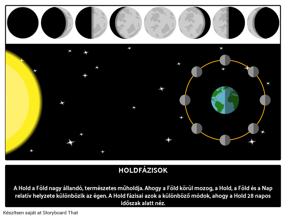 Holdfázisok