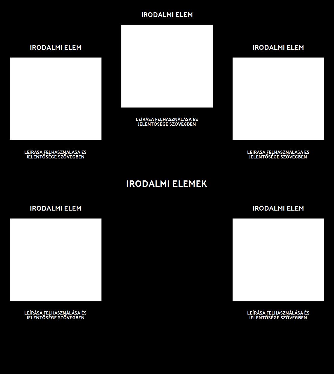 Irodalmi Element Spider Térkép Template