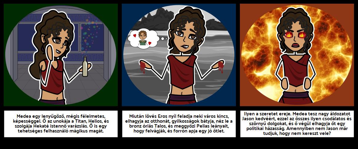 Jellemzése Medea