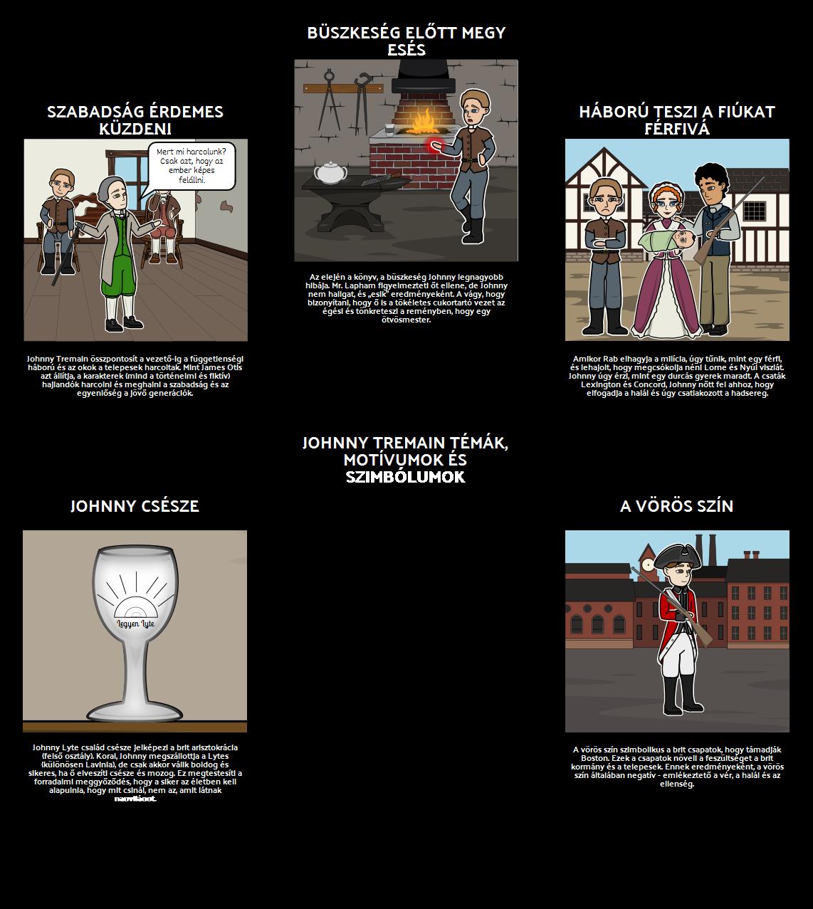 Johnny Tremain Témák, Motívumok és Szimbólumok