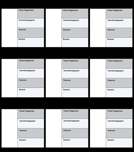 Karakter Térkép Template