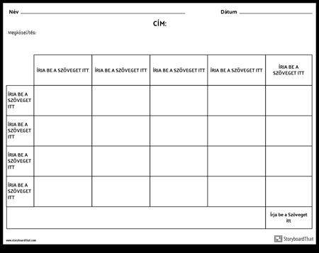 Kategóriák - 4 Kritérium