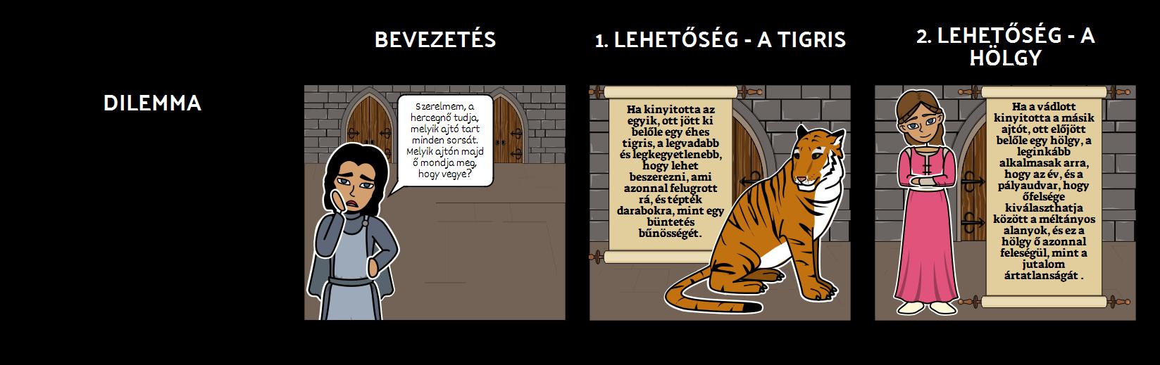 Lady Vagy a Tigris Dilemmája