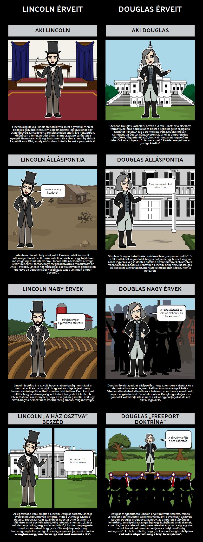 Lincoln Douglas Viták