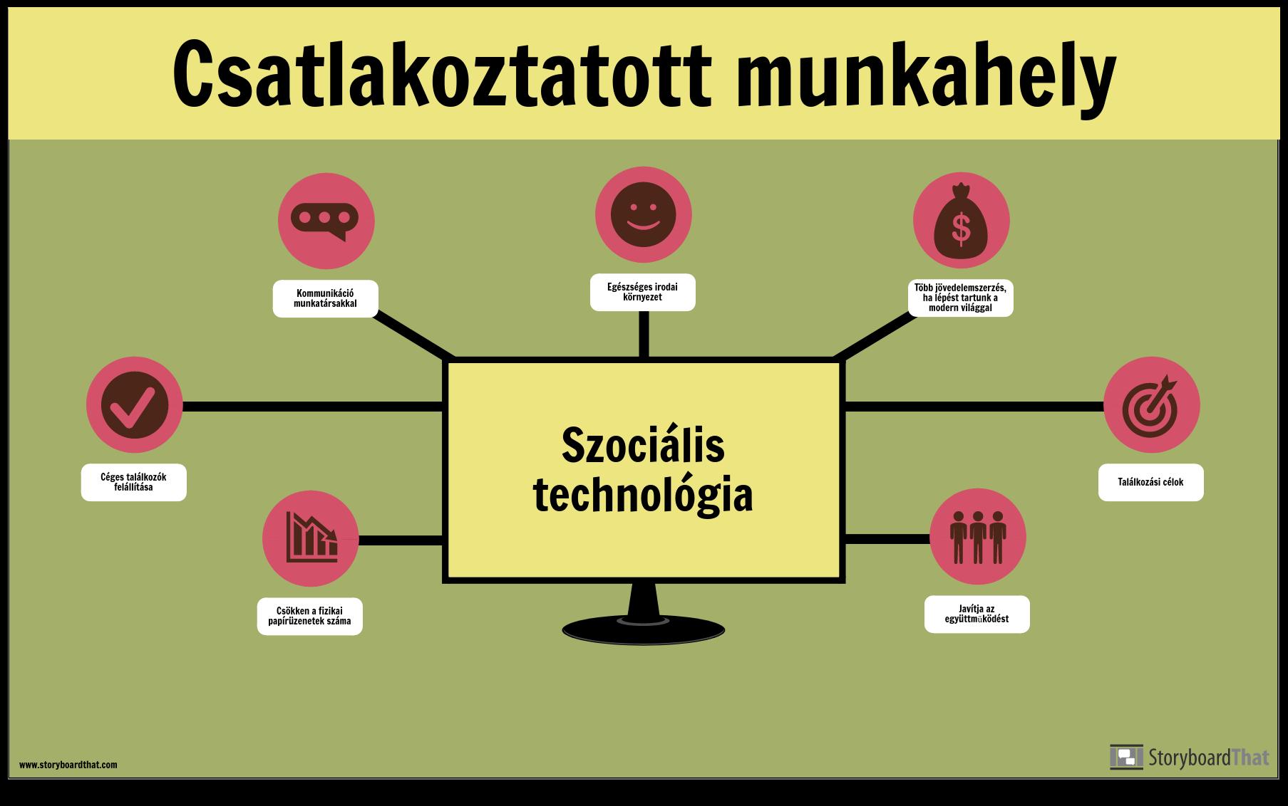 Műszaki-példa