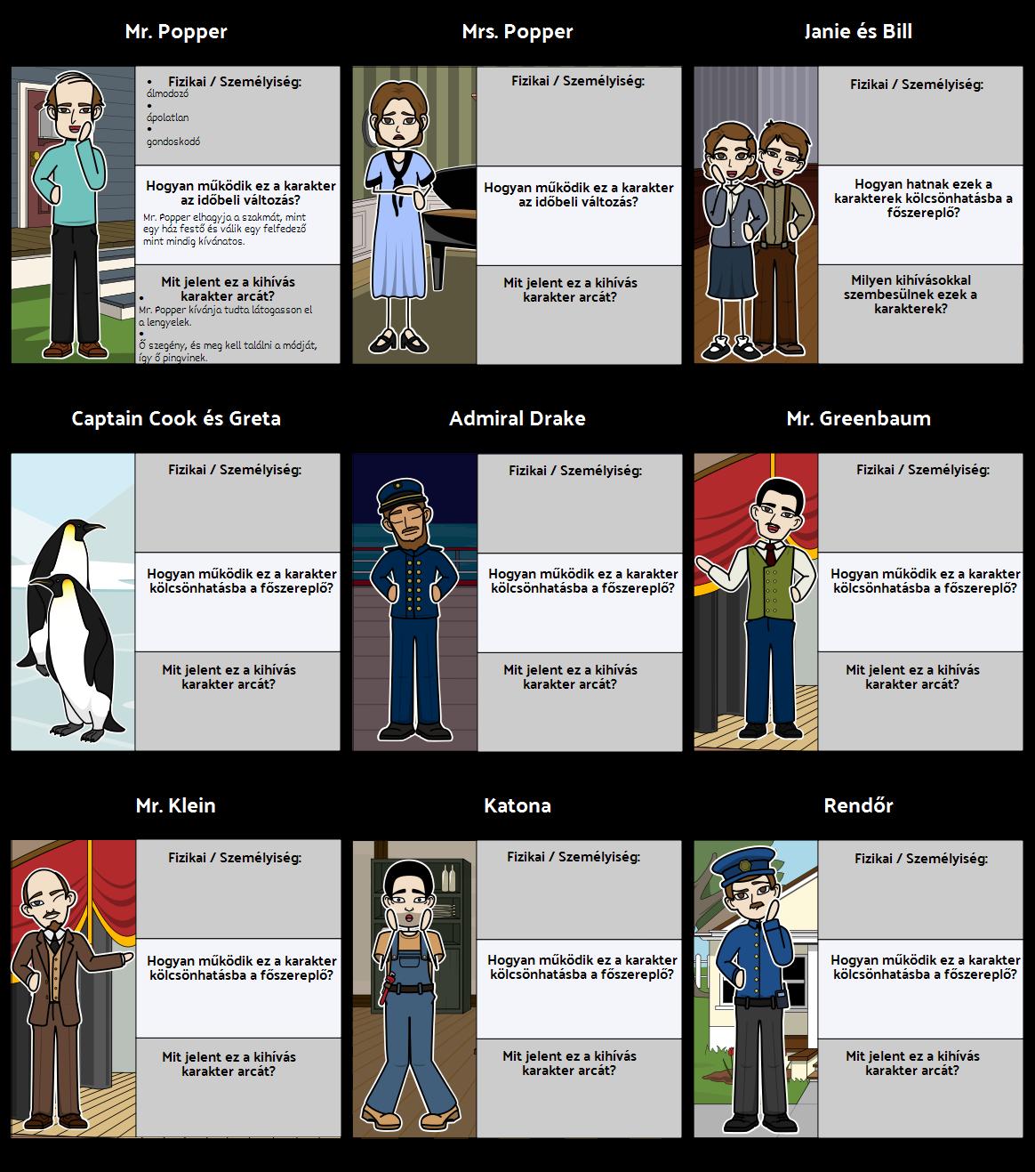Mr. Popper Penguins - Karakter Térkép