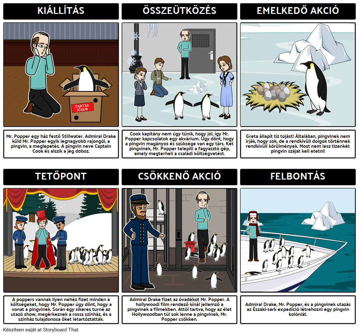 Mr. Popper Penguins - Telek Diagram