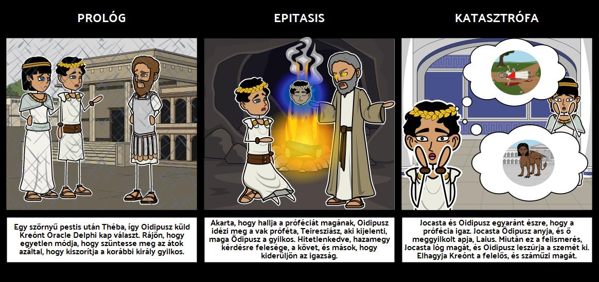 Oidipusz - Három Felvonásos Szerkezete
