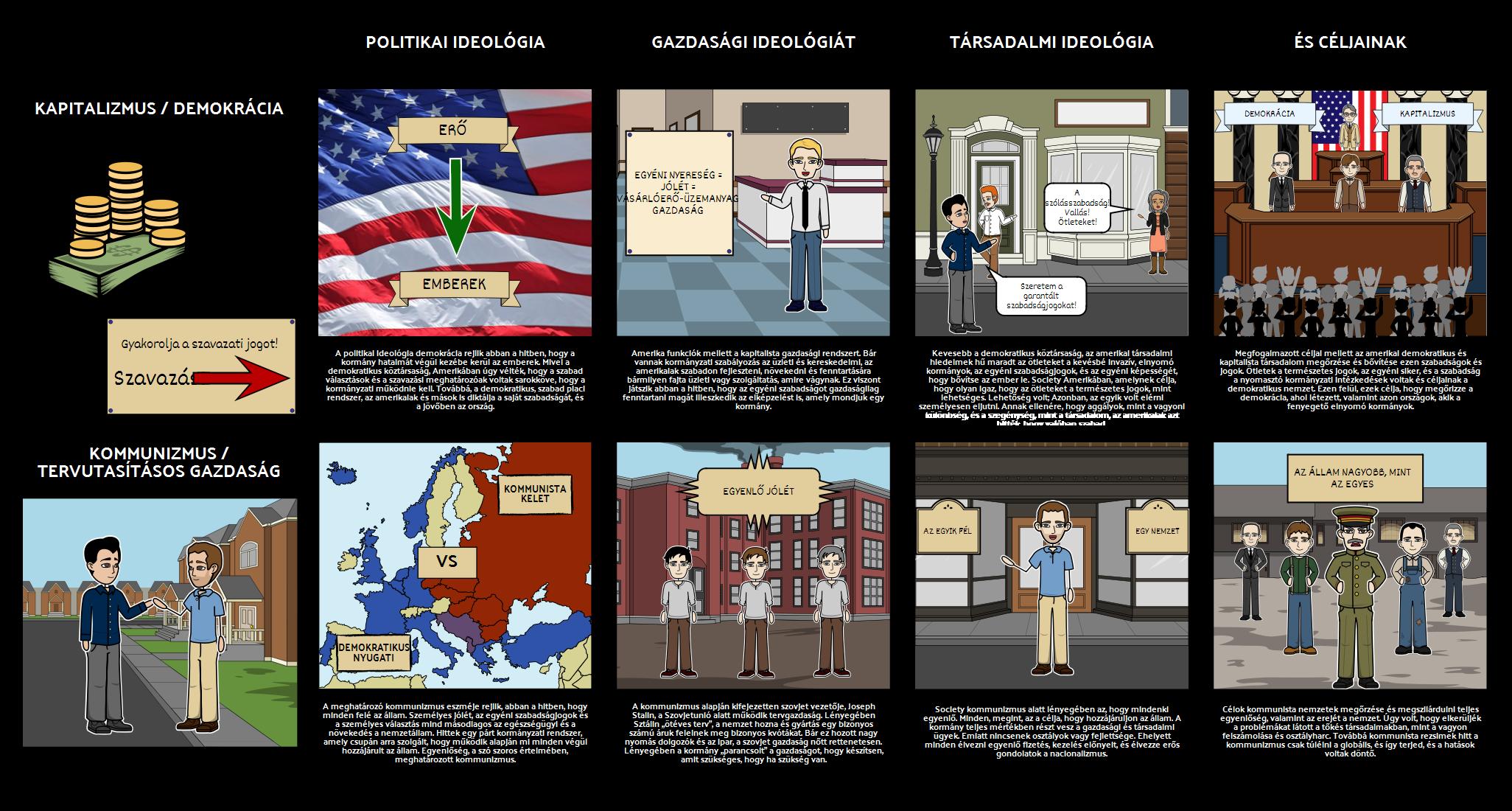 Összehasonlító Rács - Cold War - Kommunizmus vs. Kapitalizmus / Demokrácia