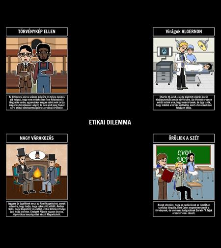 Példák az Irodalom Etikai Dilemmáira