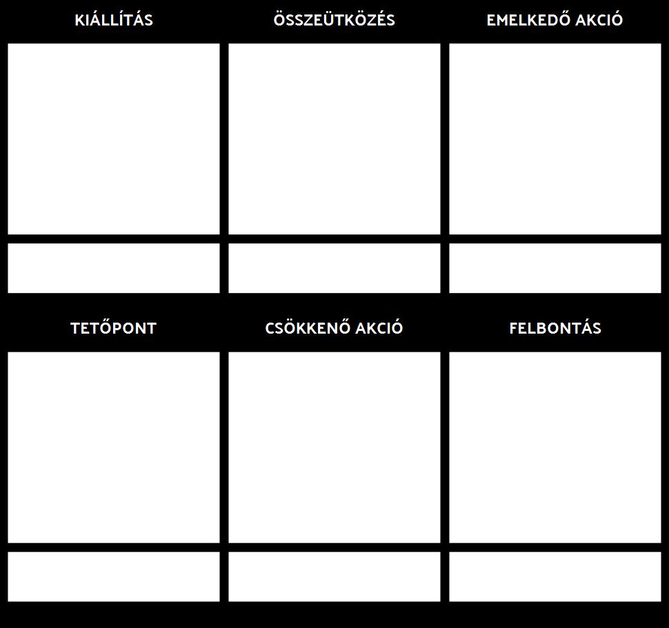 Plot Diagram Sablon