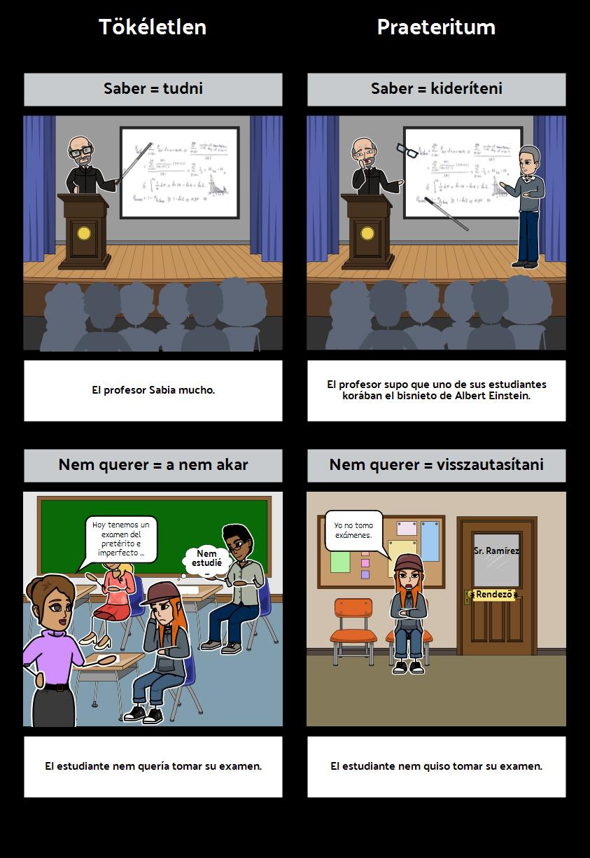 Praeteritum vs Tökéletlen - Jelentése Váltók