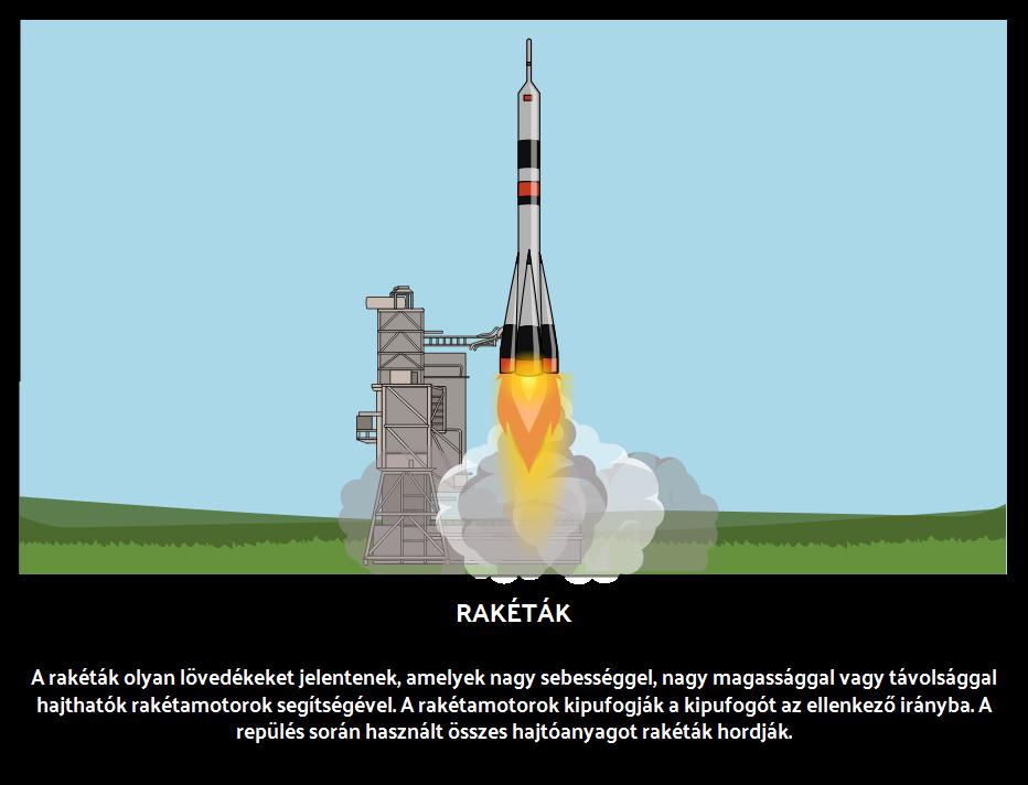 Rakéta Repülés