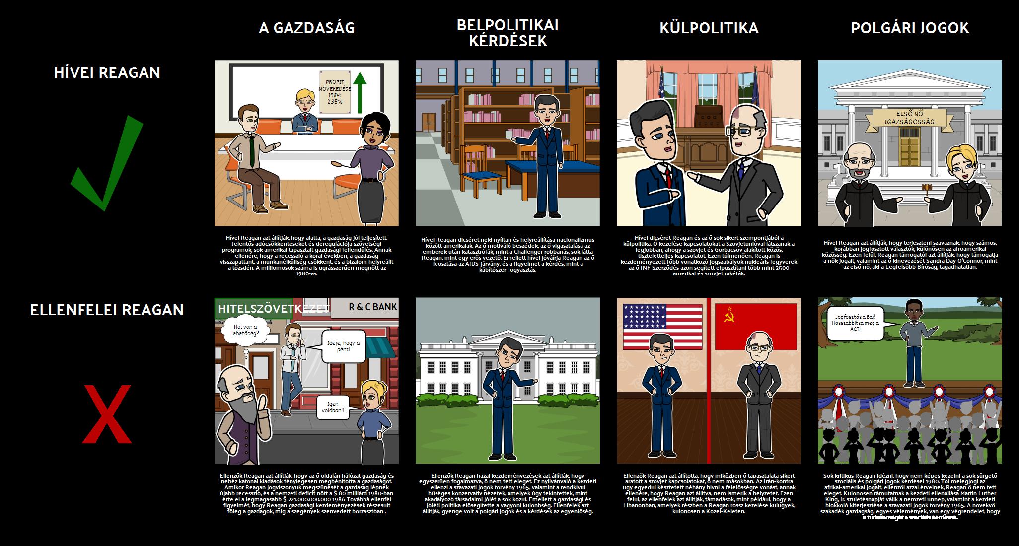 Reagan Elnöksége - Javaslattevő és Ellenfél Viewpoints