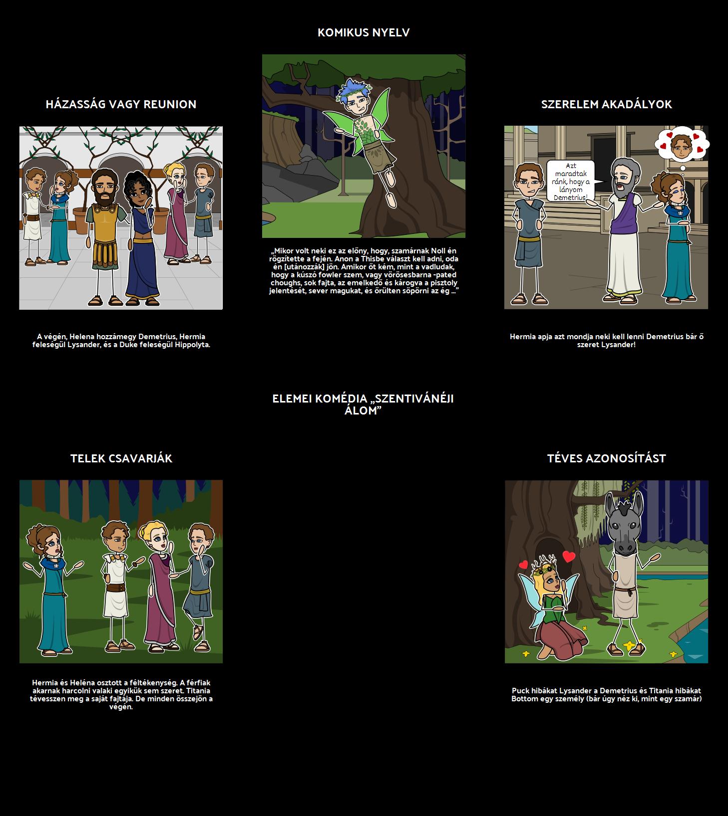 Shakespeare Genre- Comedy - Szentivánéji Álom
