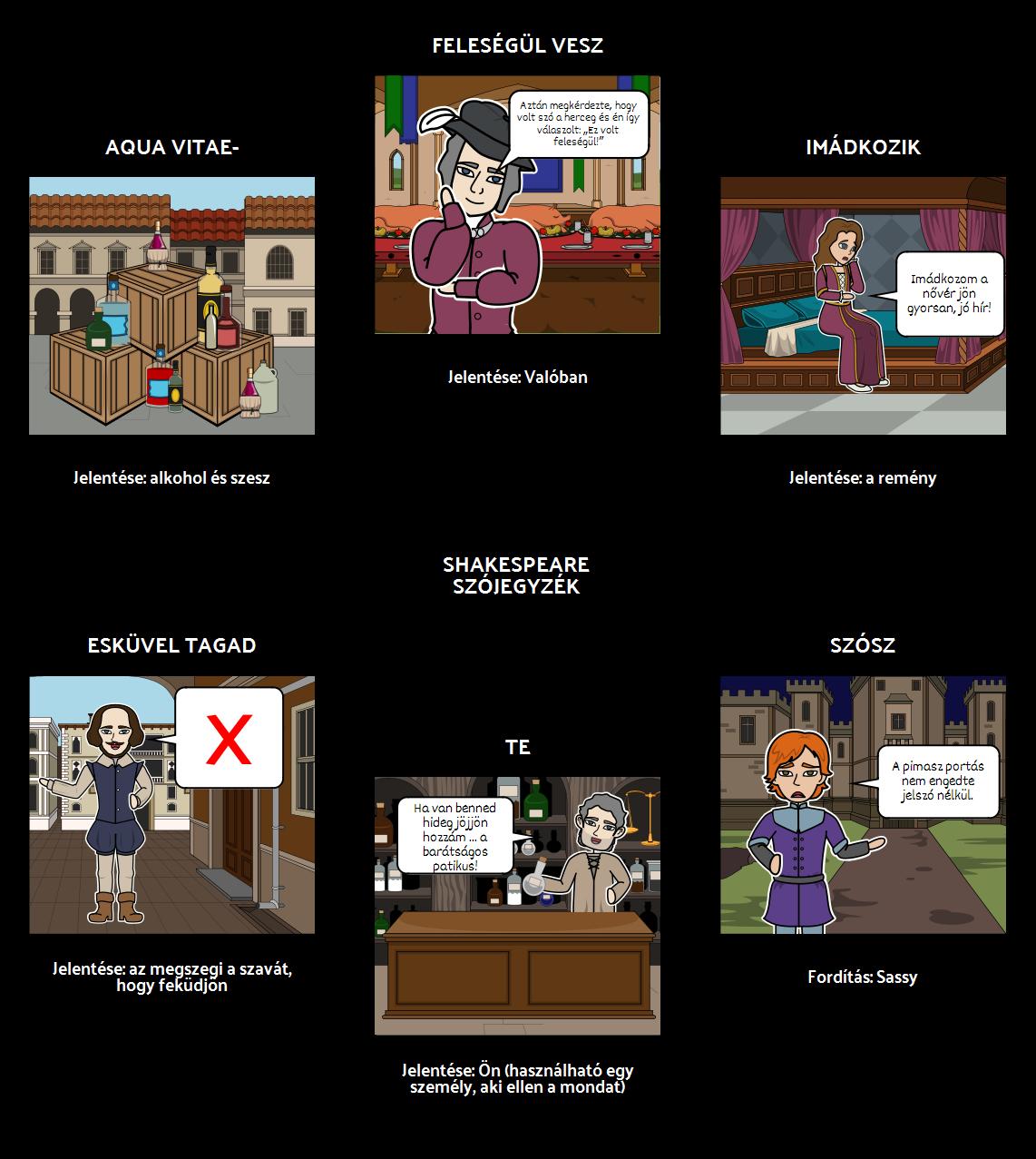 Shakespeare Vocabulary