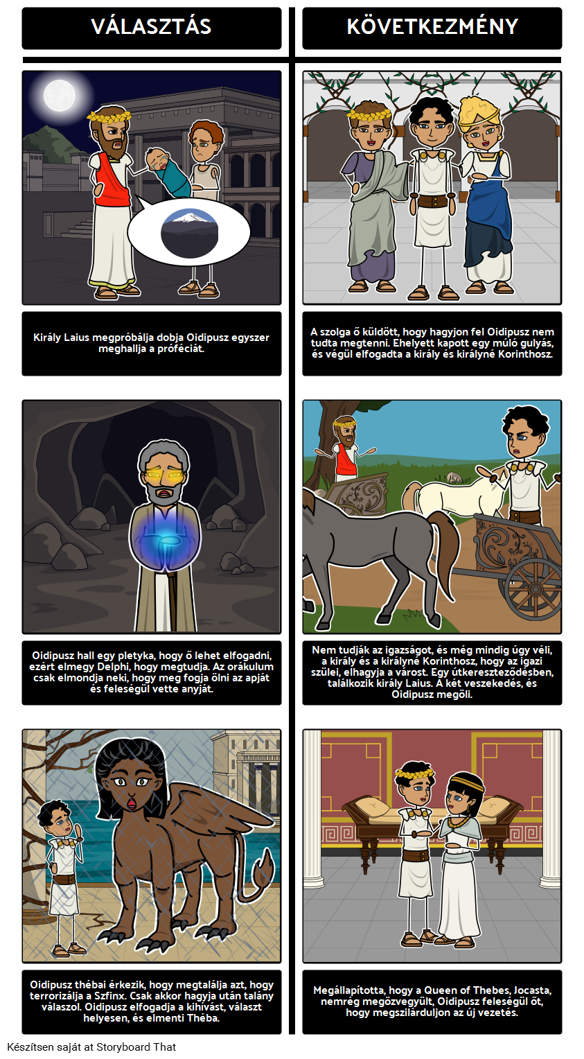 Sorsa Oedipus T-kör - a Kiválasztás és Következményei