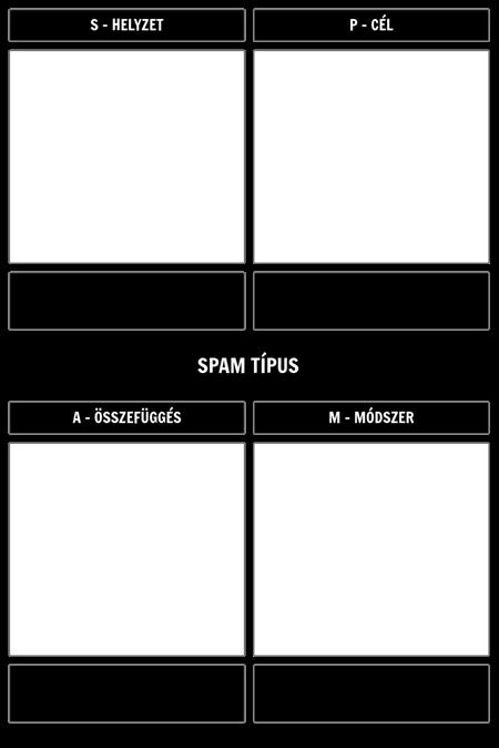 SPAM-sablon